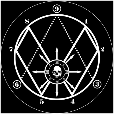 Deathkey - Emanations of Binaural Terror LP